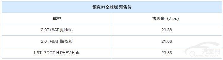 预售20.88万起 领克01全球版开启预售